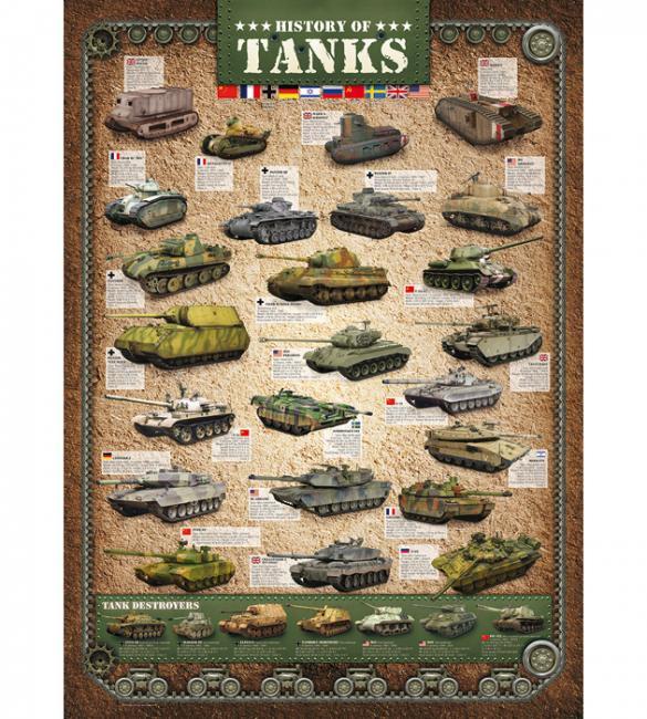 Пазлы История танков 1000