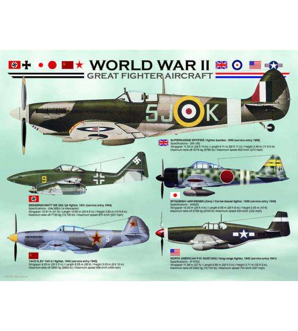 Пазлы Самолеты 2-й Мировой войны 100