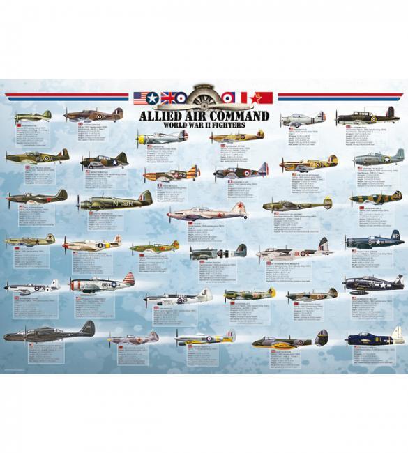 Пазлы Истребители 2-й Мировой войны 1000