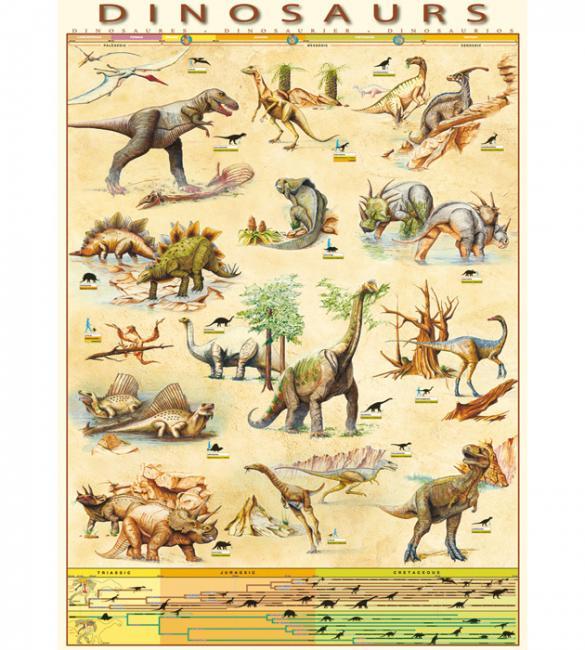 Пазлы Динозавры 1000
