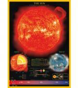 Пазлы Солнце 1000