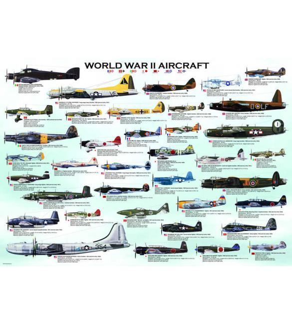 Пазлы Самолеты 2-й Мировой войны 500