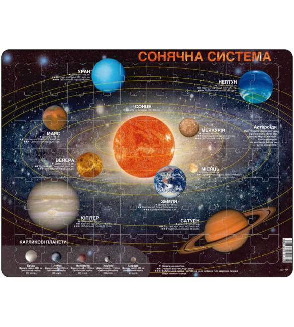Пазлы Солнечная Система (на украинском языке)